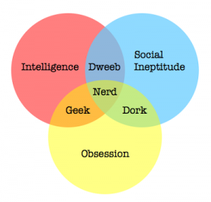 8361f-nerd_dork_geek_dweeb